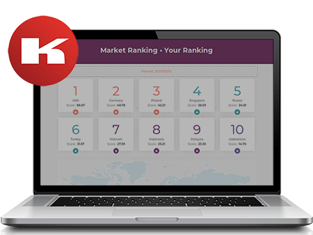 Market Ranking Report - Select the right markets for your Company