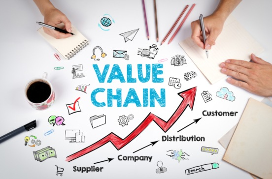How to adapt your value chain nowadays