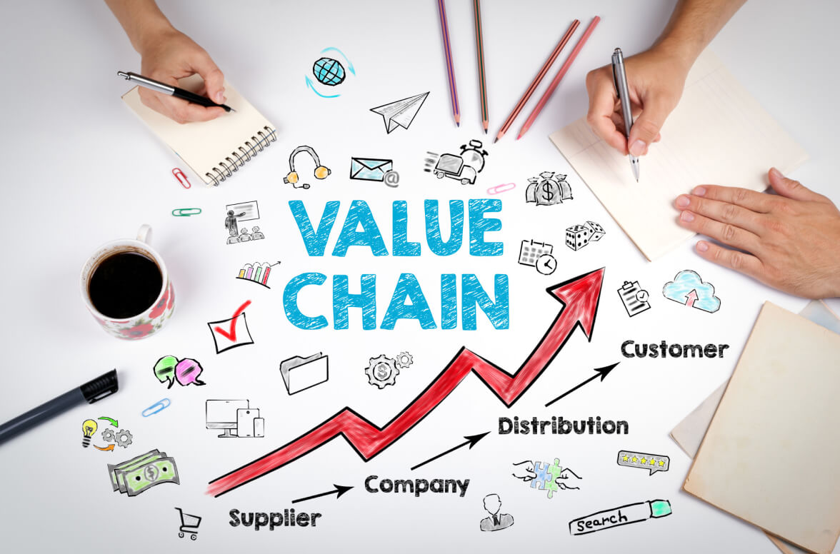Deliver Value: Your Complete Guide to Value Chain Analysis