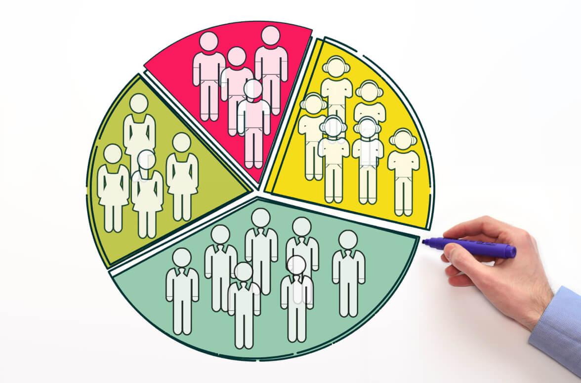How organizations can benefit from B2B market segmentation